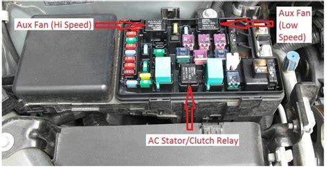 Honda Fuse Box Diagram Circuit Maker