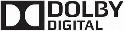 Dolby Digital Svg Surround Support Directv Wikimedia