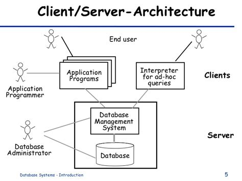 Client Server Architecture Diagram Imageresizertoolcom