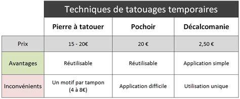 Prix Des Tatouages Temporaires