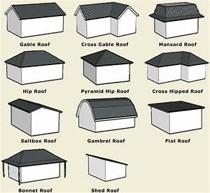 Best 25+ Roof types ideas on Pinterest Roof styles