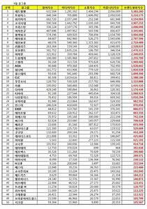 Red Velvet Tops September Big Data Charts For Girl Groups