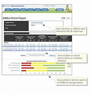 Dibels Scoring Chart Dibels Administration And Scoring Manual Bicycleupload