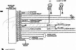Federal Signal Legend Lightbar Wiring Diagram  With Images