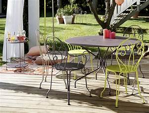 montmartre table o 117 cm le petit jardin With tables de jardin fermob