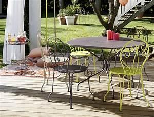 Table De Jardin Fermob : montmartre table 117 cm from le petit jardin ~ Dailycaller-alerts.com Idées de Décoration