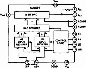 ad7534 datasheet and product info analog devices With simple 8 bit two quadrant multiplying digital to analog converter dac
