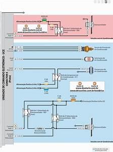 Diagrama El U00e9trico Da Inje U00e7 U00e3o Eletr U00f4nica