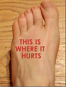 Soft Tissue Injury Ankle Fracture
