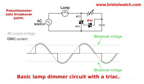 Test Light Electrical Circuit Diagram by Electrical Circuit Diagram For A Typical Scr Based Light