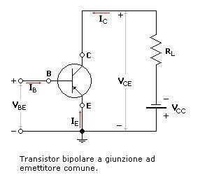 transistor  emettitore comune wikipedia
