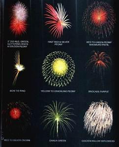37mm Fireworks