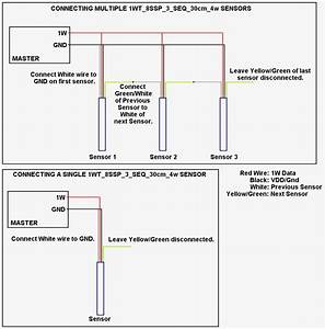 Dectron Wiring Diagram Collection