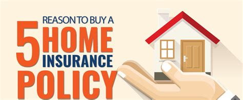 Buy Property Insurance Online In India