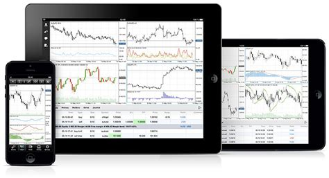 mt4 ios metatrader 4 mobile now available for iphone 5 and all