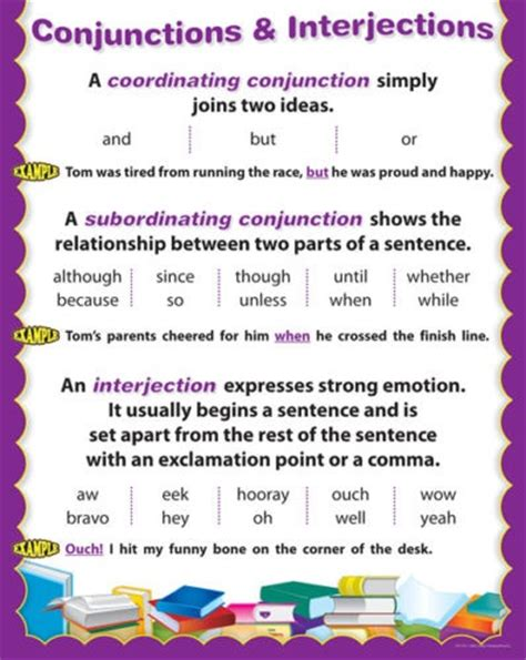 conjunctions interjections poster chart ctp new