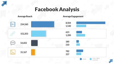 facebook analytics powerpoint  template