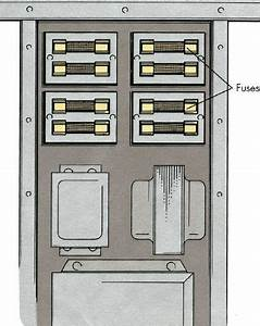 Electric Furnace Fuses