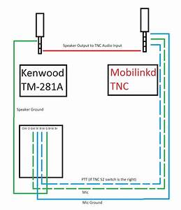 Mobilinkd Tnc Cable Wire Diagram For The Kenwood Tm