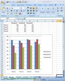 Creating An Excel Template Excel Flow Charts Quotes