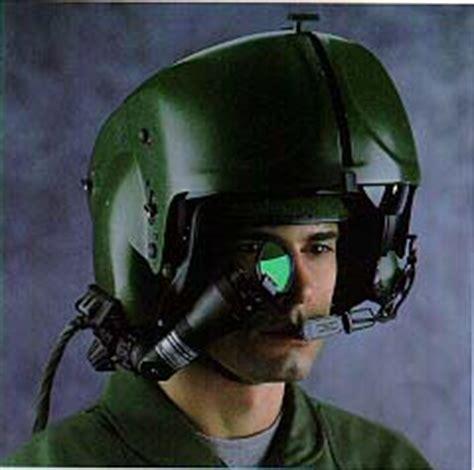 Helmet-mounted display - Wikipedia
