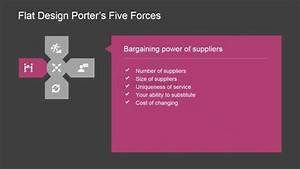 Bargaining Power Of Suppliers Powerpoint Diagram
