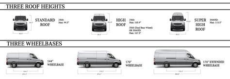We would like to show you a description here but the site won't. mercedes sprinter interior dimensions | Billingsblessingbags.org