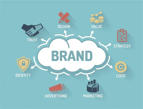 Why Branding Is So Important For Small Startups