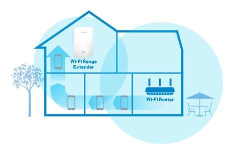 wifi extender  wifi booster