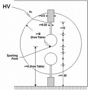 Index Of   Power  - - Power-design -  Highvoltage