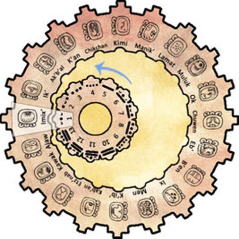 zodiac maya astrodex
