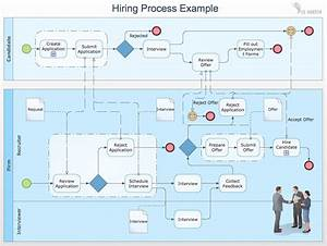 Business Process Mapping  U2014 How To Map A Work Process
