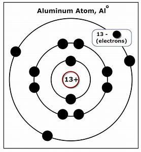 Diagram Of An Aluminum Atom
