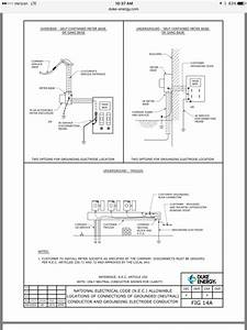 August 2016 Utility Service Requirements Manual  Supply