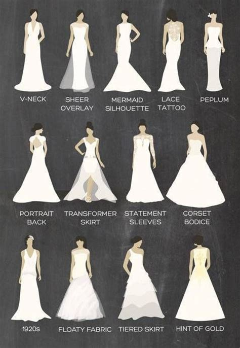 good wedding dress styles chart wedding dresses