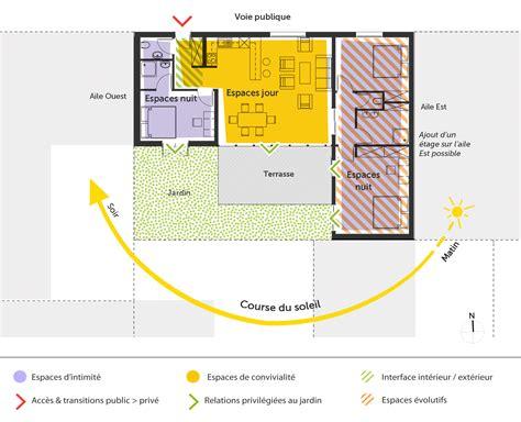plan de maison plain pied 3 chambres avec garage plan maison de plain pied 100 m avec 3 chambres ooreka