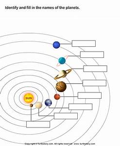 Labeled Solar System Planets in Order (page 3) - Pics ...