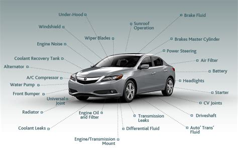 Acura Curry by Acura Certification Process Curry Acura