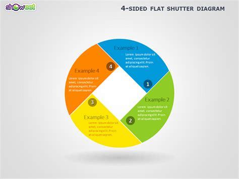 sided shutter diagram  powerpoint