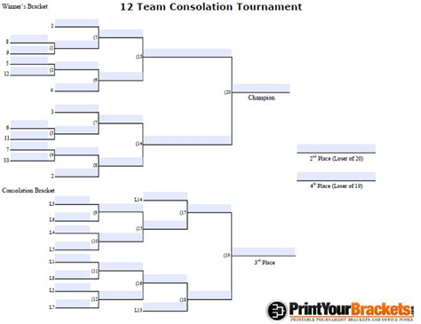 fillable  player seeded consolation bracket