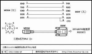 Mitsubishi Communication Cable For Got  U0026 Q Series  - Mitsubishi