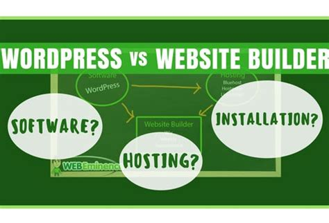 Wordpress Website Builder wordpress  website builder hostingsetup comparison 500 x 340 · jpeg