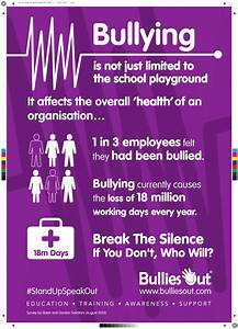 Daily Blood Pressure Chart Anti Bullying Posters Poster Template