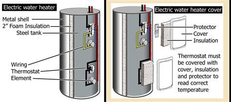 Rheem Hot Water Heater Wiring Diagram Webtor