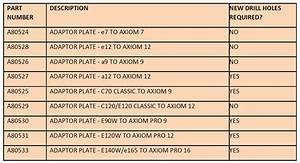 Axiom Mfd And Axiom Pro Mfd Adapter Plates