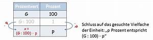 Grundwert Berechnen Formel : berechnung prozentwert prozentrechnen kapiert ~ Themetempest.com Abrechnung