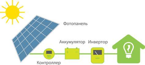Генераторы 5 кВт купить в интернетмагазине 220 Вольт