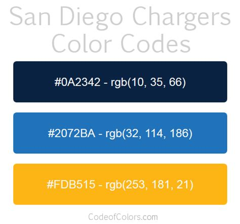 san diego chargers colors san diego chargers colors hex and rgb color codes