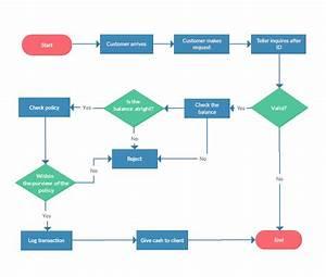 Software Development Part 2