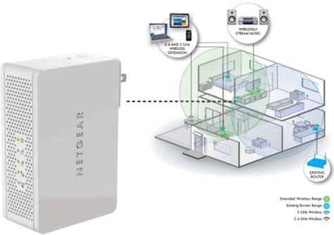Netgear Wnrp Universal Dual Band Wifi Range Extender